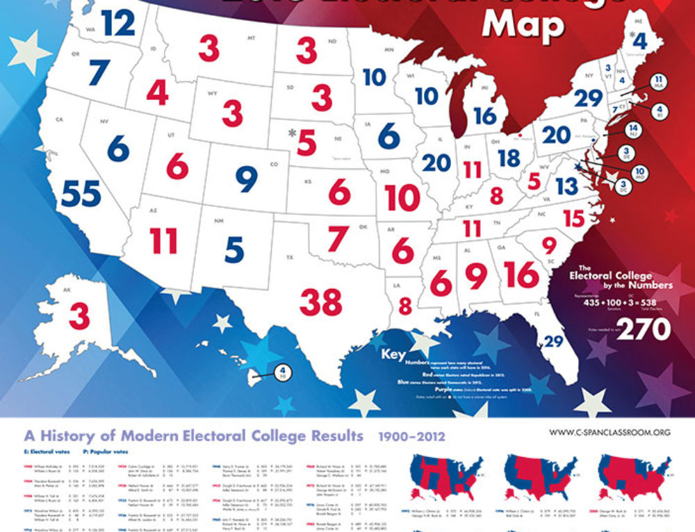 how the electoral college system works How the presidential election and electoral college work firstly, the united states is a republic in terms of voting thus, when talking about changing the electoral college, we have to consider how state-based rules would change and how the constitution would change.